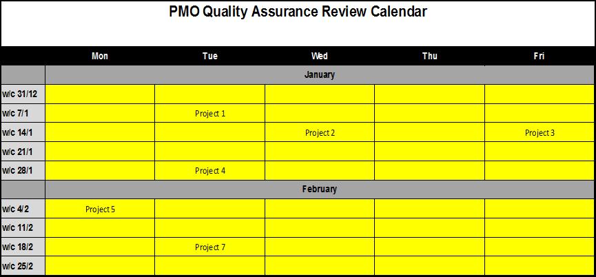 QA Template Framework Info — PM Majik Members Area