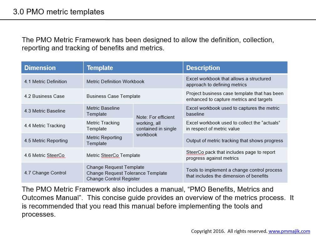 Metrics Framework Guide