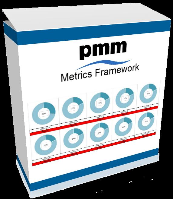 Metrics Framework