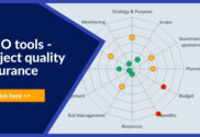 Project Quality Assurance map
