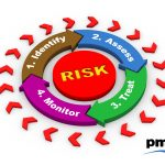 How to identify project risks