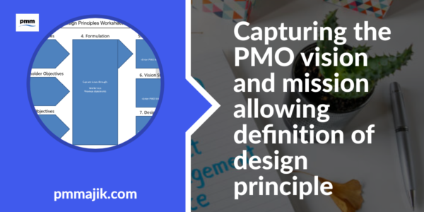 Capturing PMO Vision