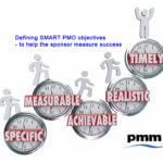 Defining objectives for a PMO to help the sponsor measure success