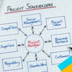 How a PMO can help manage stakeholders