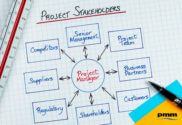 PMO managing project stakeholders