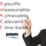 Define PMO objectives and translate to SMART objectives
