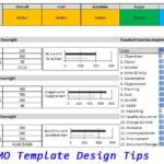 More PMO template design tips