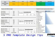 Tips for PMO template design