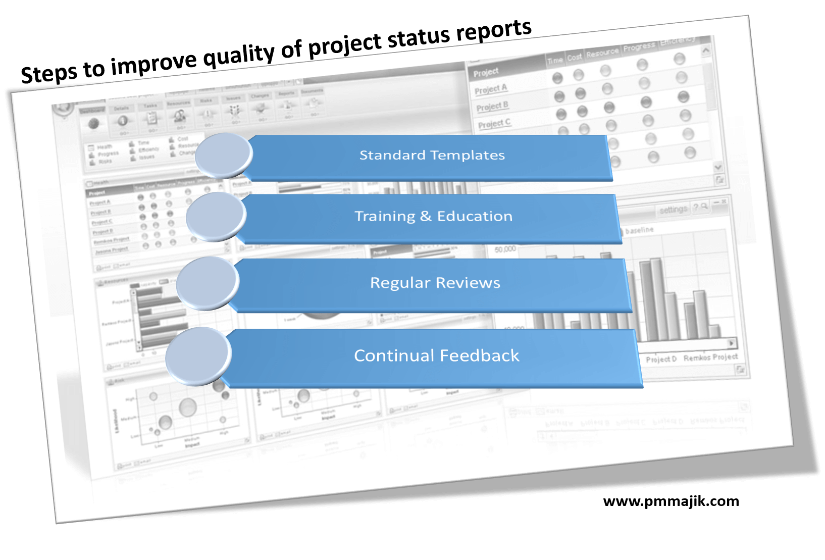Steps to improve project status reporting