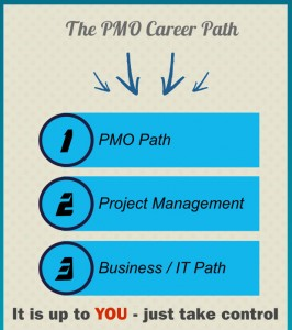 The 3 PMO Career Paths