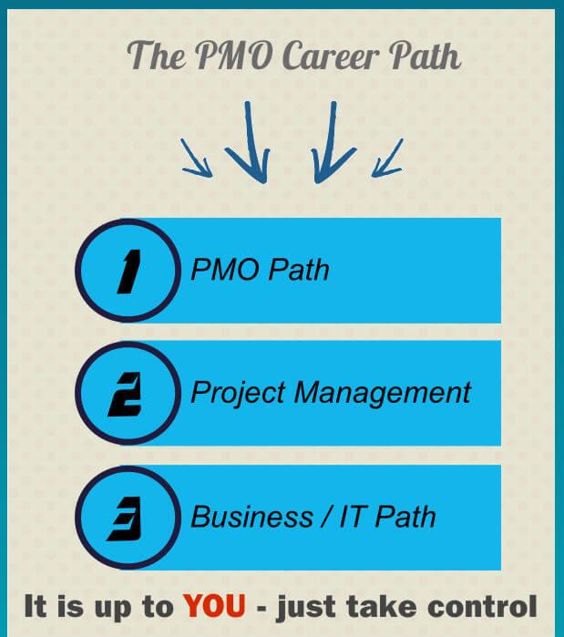The 3 PMO Career Paths