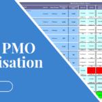Rapid PMO Mobilisation