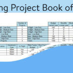 Building a project book of work
