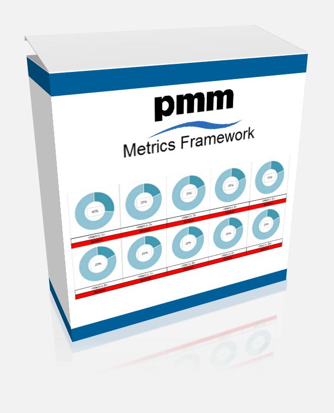 The Metrics Framework by PM Majik