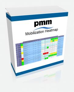 Programme Mobilization Framework