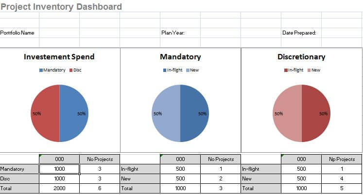 Project Book of Work Dashboard tab