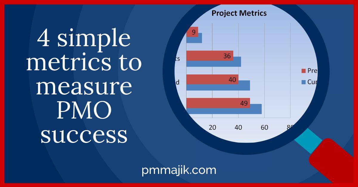 Pm Simple Success