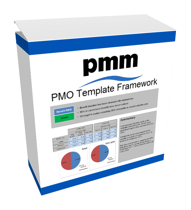 PMO Template Framework Product