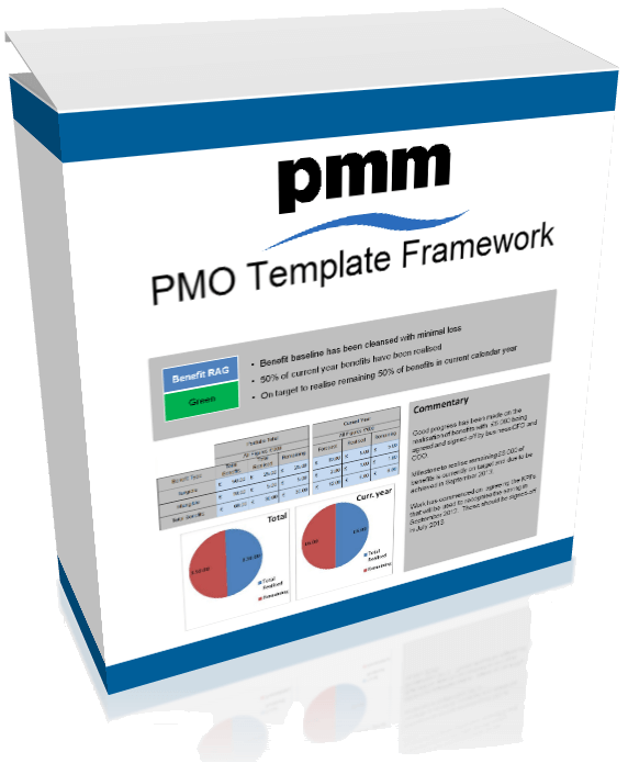 The PMO Template Framework by PM Majik