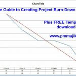 Agile: Simple guide to creating a project burn-down chart