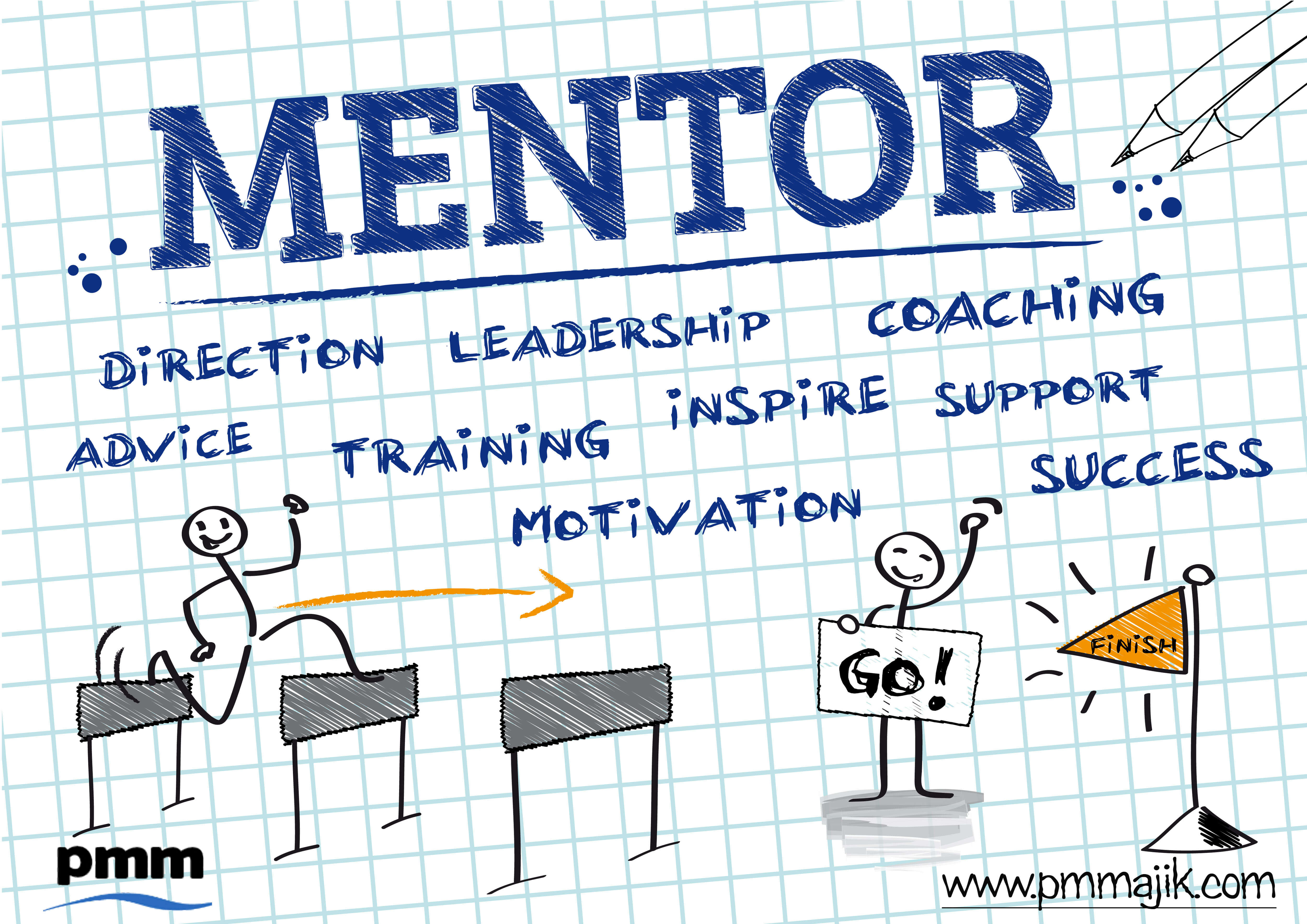 Important to mentor project team members