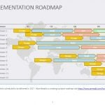 How to create a project roadmap