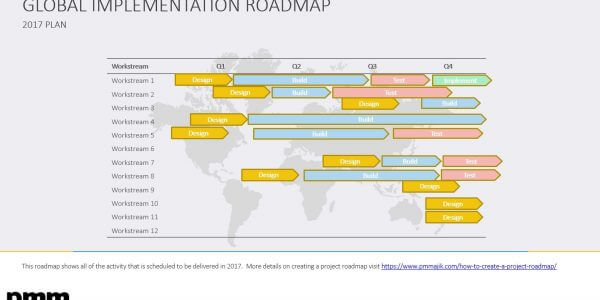 example of a project roadmap