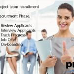 Recruitment Phase: Recruiting project team resources