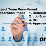 Preparation steps for project team recruitment