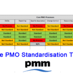 PMO Standardistion - simple tracking template (inc free template download)