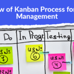Overview of the Kanban process for project management