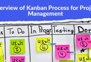 Kanban board for project management