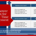 Eisenhower Matrix for Project Time Management