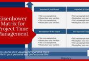 Example Eisenhower Decision Matrix