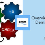 Overview of Deming Cycle