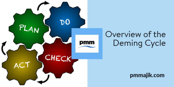 Overview of the Deming Cycle