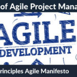 History of Agile Project Management (and the Agile Manifesto)