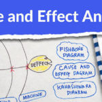 Analysis Tools: Effect and Cause Analysis