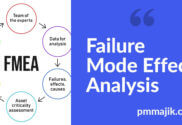 Example of Failure Mode Effect Analysis