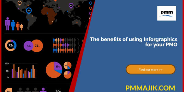Benefit of using infographics for Project Management Office