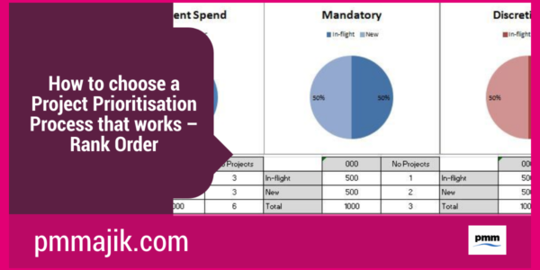 Choosing Project Prioritisation Process